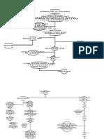 Mapa Historia de La Calidad