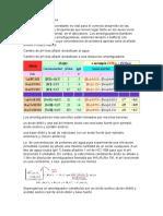 Solución-amortiguadora-AMORTIGUADORAS