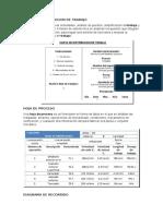 Carta de Distribucion de Trabajo