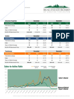 Burnaby South Report December 2016