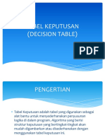 Tabel Keputusan