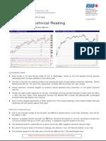 Market Technical Reading - Near-term Outlook Remains Bearish... - 1/7/2010