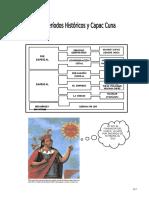 IV Bim - 1er. Año - H.P. - Guía 2 - Incas - Períodos Históri