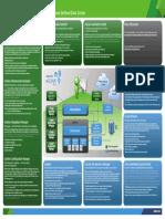 VMware VCloud Suite Poster v1