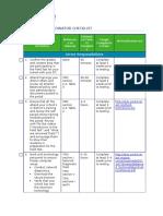 School Test Coordinator Checklist