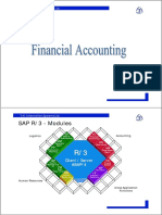 Financial Accountig