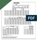 Lista de Precios Cemex