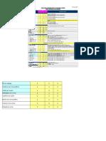 a3-protocolos-y-perfiles-mmg-y-contratistas.xls