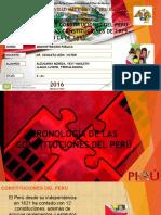 Cronología de Las Constituciones Del Perú - Sin Sector