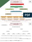Struktur Implementing Provinsi