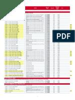Hilti Updated Price List 1-1-2015
