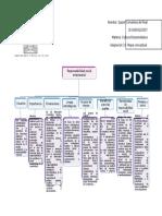 Asignación19. Mapa Conceptual Sobre Responsabilidad Social Empresarial