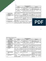 Rubrik Penilaian Psikomotor & Afektif
