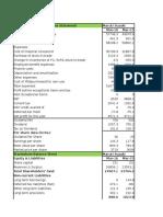 Standardized Statememnts & Fin. Ratios1
