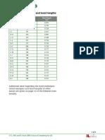 Data- Mean Bond Enthalpies and Bond Lengths
