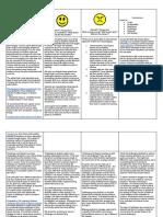 Crema Stefanie Pedagogy Chart