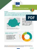 Esi Funds Country Factsheet Ro Ro