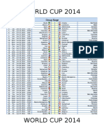 WORLD CUP 2014.docx