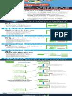 Infografico Funil de Vendas