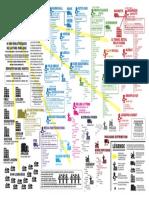 Carte du monde du livre