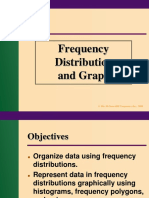 2 - Frequency Distributions Graphs