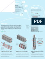 Processing Heat Transfer Basic Infographic