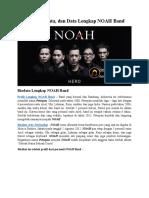 Profil, Biodata, Dan Data Lengkap NOAH Band