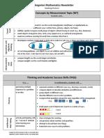 parent newsletter - k math mp2 2014