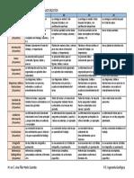 Rúbrica Para Trabajos Escritos.docx