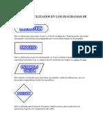 Pnf y Relacion Con La Ley de Universidades y Plan de La Patria