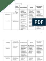 Principales Corrientes en La Teoría de La Planeación y Ejemplos