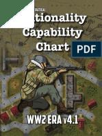 LnLT WW2 Nationality Capability Rev7