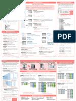 data-import-cheatsheet.pdf