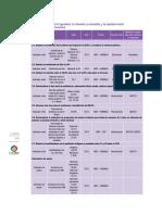 Plan Nacional Buen Vivir 2013-2017 526