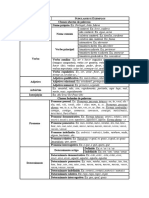 Sistematização_classe de Palavras(1)