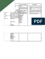 124904731-Drug-Study-Oxytocin.docx