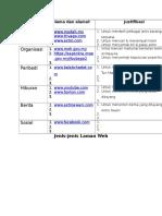 Tmk 5.1 Jenis Laman Web