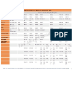 DUCTILE-IRON-SPECIFICATIONS.pdf