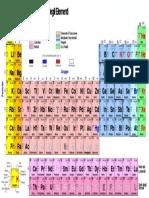 Tavola Periodica Degli Elementi a Colori