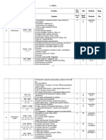 Tananyagbeosztás II. Osztály 2015-2016