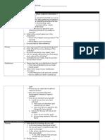Internal Analysis Audit Questions