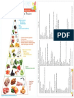 piramidealimentarguiadecompras-menoscarboidratos.pdf
