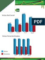Estadísticas abril de 2010