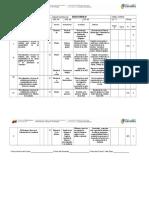 Plan Evaluacion Auditoria  II - I 2017