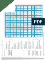 Tabla datos de consumo de gas CALDERA CLEAVER BROOKS.pdf
