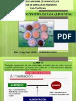 Alimen-Valoracion Nutritiva de Los Alimentos