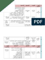 جدول برنامج الاسبوع التعريفي
