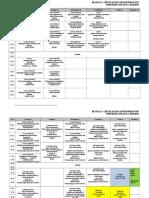 Revisi Jadwal Blok 12 PK - 2015