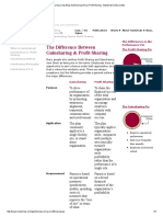 Gainsharing Consulting_ Gainsharing Versus Profit Sharing - Masternak & Associates