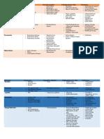 List of Diseases (Microbiology)